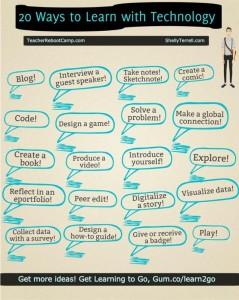 20 Tech Ideas
