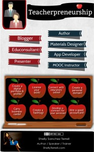 Teacherpreneurship
