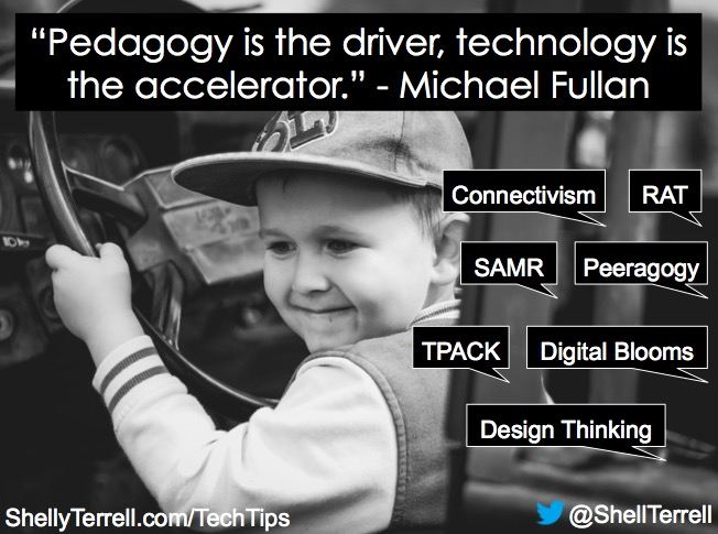 7 Digital Learning Theories and Models You Should Know