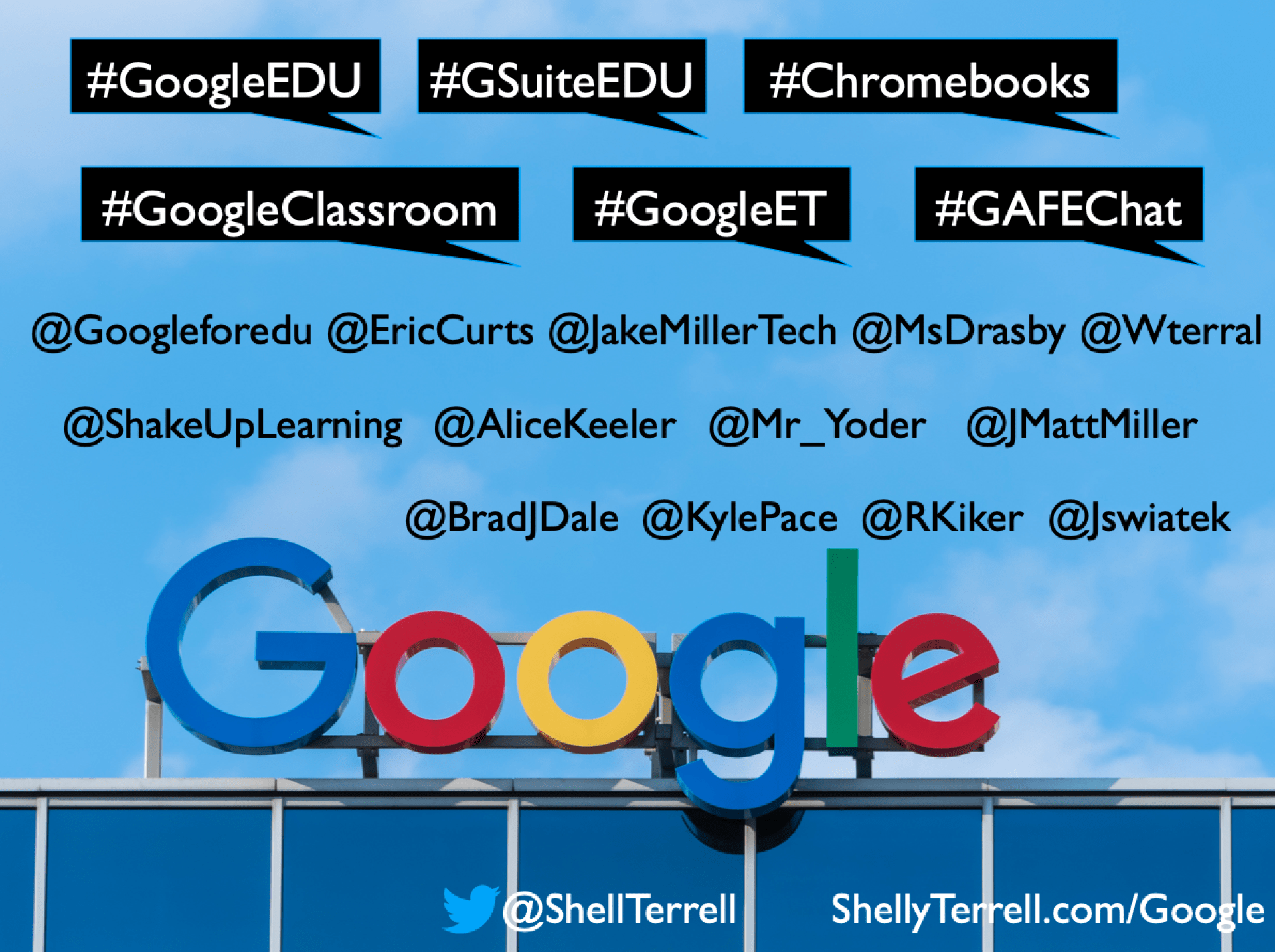 Where to Find Incredible Student Templates for Google Docs, Slides, Sheets and Drawings! – Teacher Reboot Camp